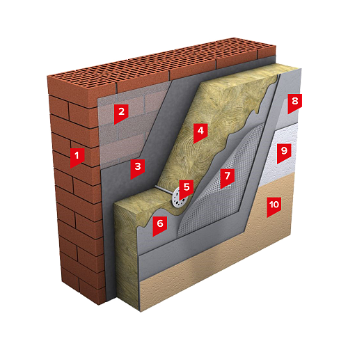 Система изоляции SD-ФАСАД Декор