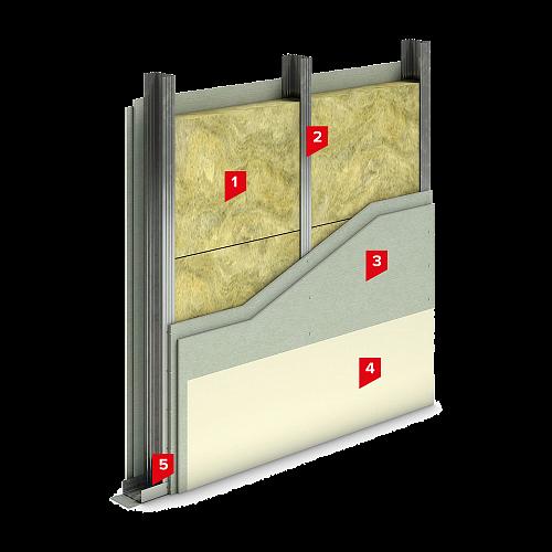 Система изоляции SD-Стеновые Акустик