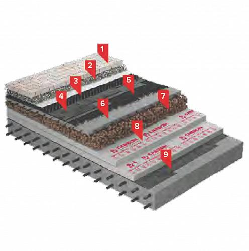 Система изоляции SD-КРОВЛЯ Стандарт Тротуар