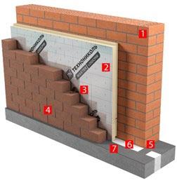 Система изоляции SD-ФАСАД Стандарт PIR