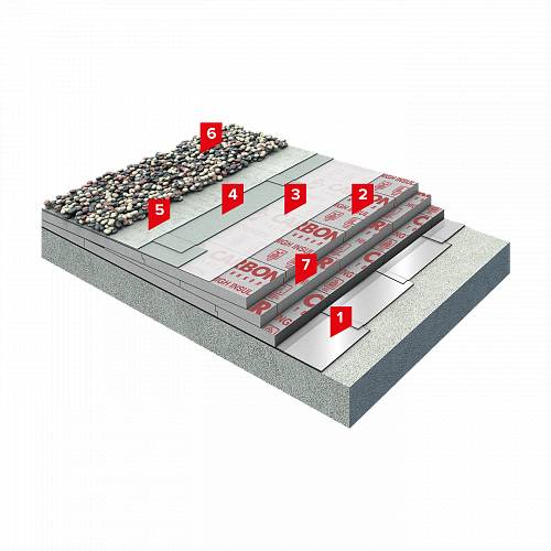 Система изоляции SD-КРОВЛЯ Балласт