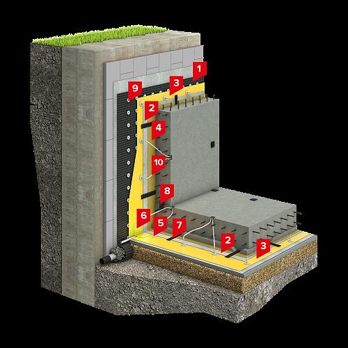 Система изоляции SD-ФУНДАМЕНТ Проф Стена в грунте