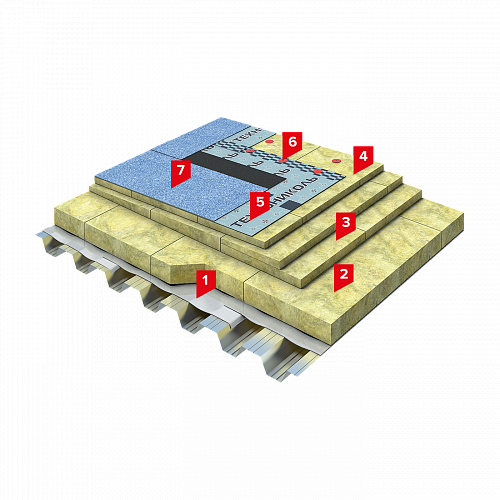 Система изоляции SD-КРОВЛЯ Фикс