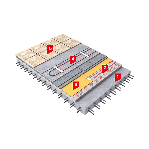 Система изоляции SD-ПОЛ Термо КМБ