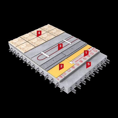 Система изоляции SD-ПОЛ Термо