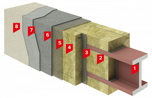 Система изоляции SD-ОГНЕЗАЩИТА Метал