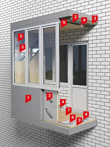 Система изоляции SD-СТЕНА Балкон PIR