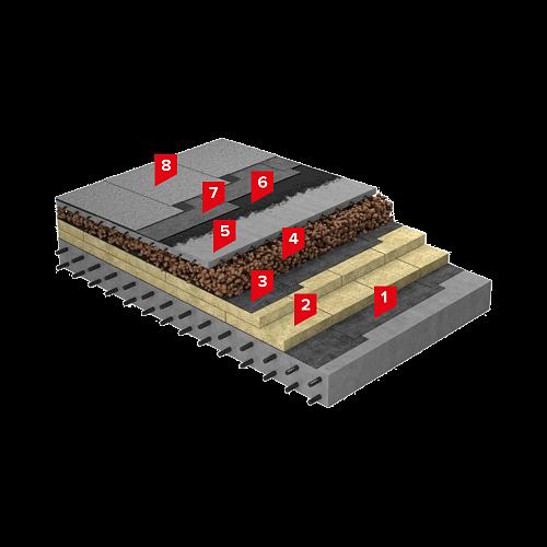 Система изоляции SD-КРОВЛЯ Стандарт КВ
